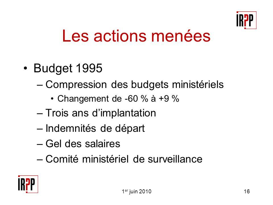 Les actions menées Budget 1995 –Compression des budgets ministériels Changement de -60 % à +9 % –Trois ans dimplantation –Indemnités de départ –Gel des salaires –Comité ministériel de surveillance 1 er juin 201016