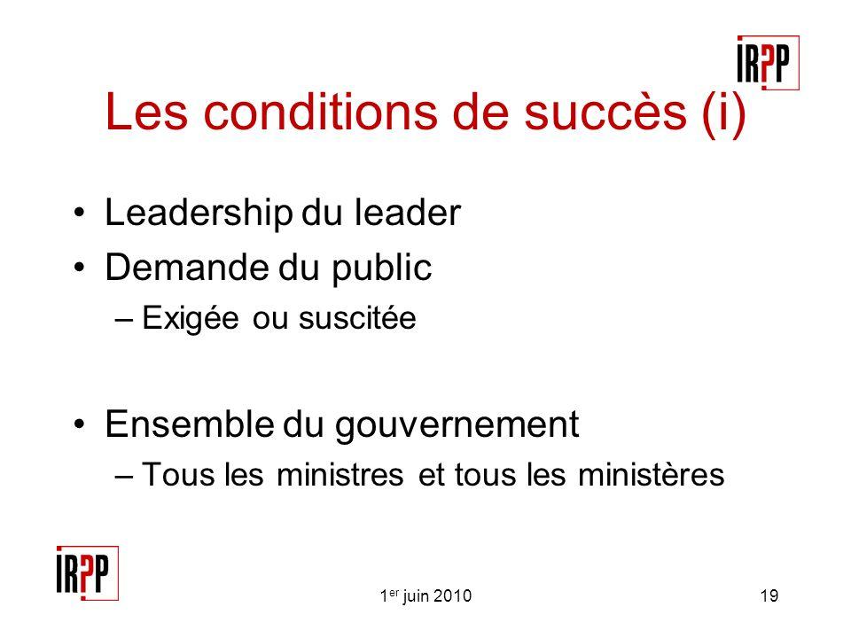 Les conditions de succès (i) Leadership du leader Demande du public –Exigée ou suscitée Ensemble du gouvernement –Tous les ministres et tous les ministères 191 er juin 2010