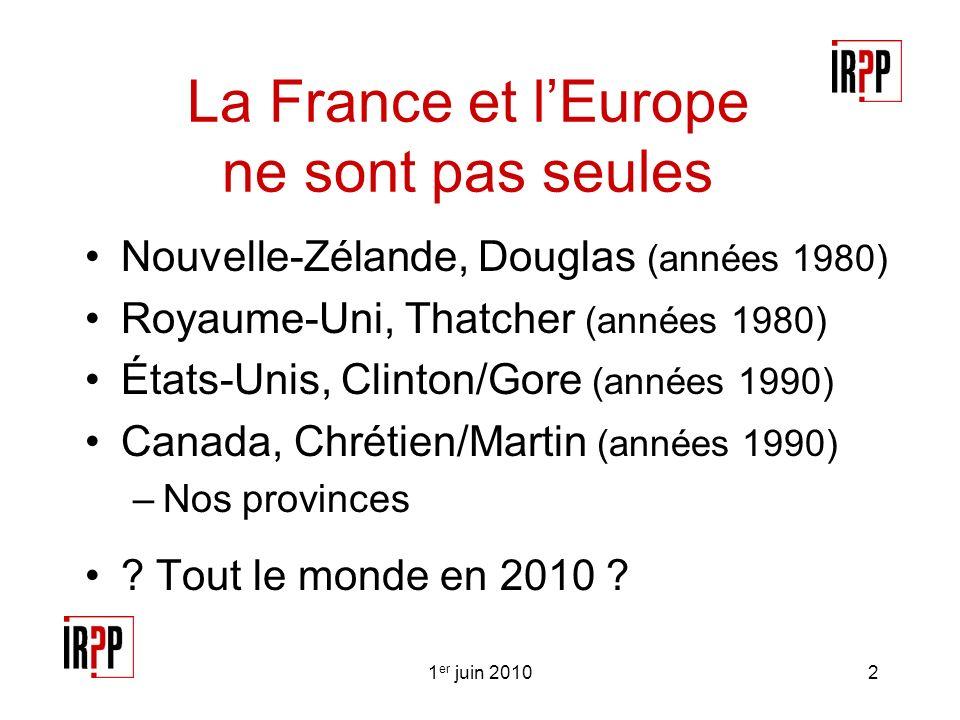 2 La France et lEurope ne sont pas seules Nouvelle-Zélande, Douglas (années 1980) Royaume-Uni, Thatcher (années 1980) États-Unis, Clinton/Gore (années 1990) Canada, Chrétien/Martin (années 1990) –Nos provinces .