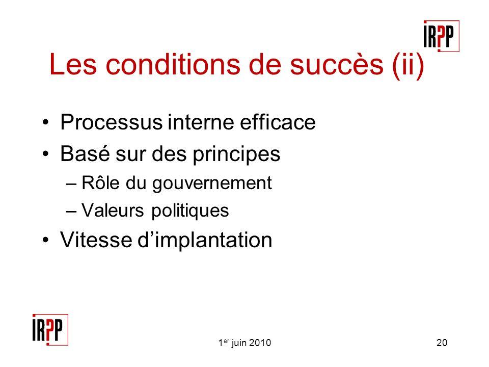 Les conditions de succès (ii) Processus interne efficace Basé sur des principes –Rôle du gouvernement –Valeurs politiques Vitesse dimplantation 201 er juin 2010