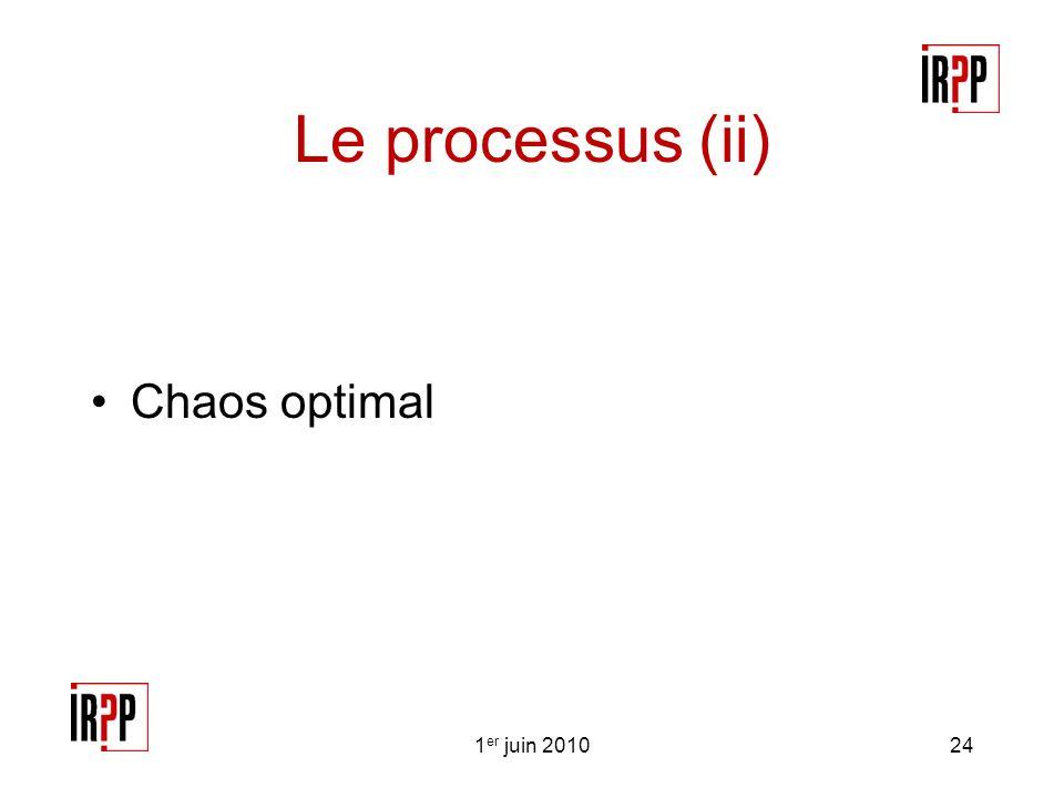 Le processus (ii) Chaos optimal 241 er juin 2010