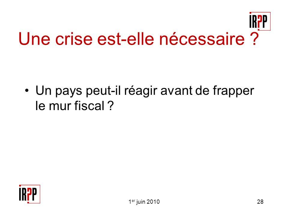 Une crise est-elle nécessaire . Un pays peut-il réagir avant de frapper le mur fiscal .