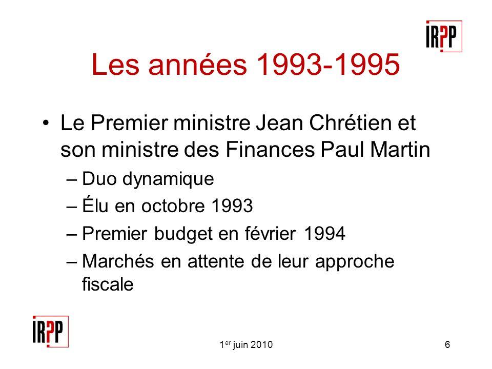 Le budget de février 1994 Mal reçu –Le Wall Street Journal à propos du Canada, « une république de bananes » –La crise du peso mexicain en décembre 1994 Un signal dalarme ….