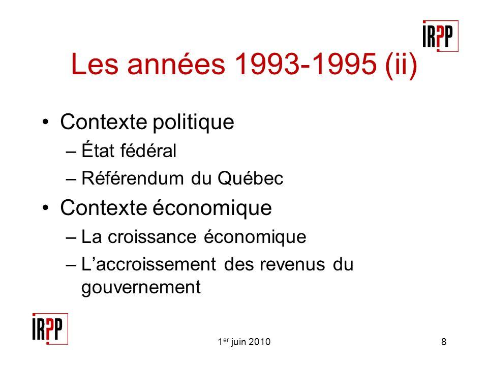 Les années 1993-1995 (ii) Contexte politique –État fédéral –Référendum du Québec Contexte économique –La croissance économique –Laccroissement des revenus du gouvernement 1 er juin 20108