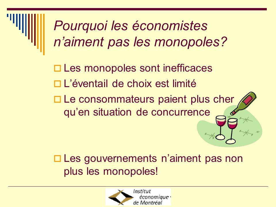 Pourquoi les économistes naiment pas les monopoles? Les monopoles sont inefficaces Léventail de choix est limité Le consommateurs paient plus cher que