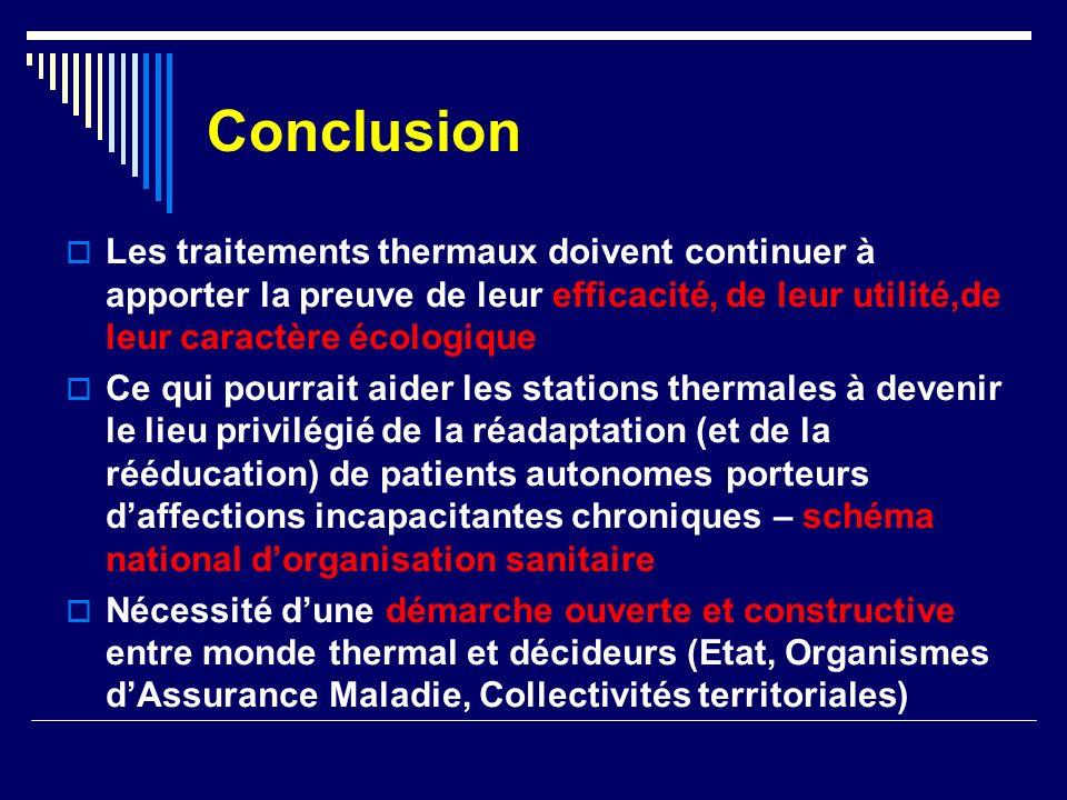 Conclusion Les traitements thermaux doivent continuer à apporter la preuve de leur efficacité, de leur utilité,de leur caractère écologique Ce qui pou