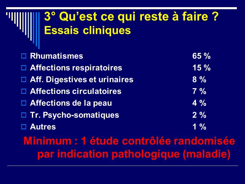 3° Quest ce qui reste à faire ? Essais cliniques Rhumatismes65 % Affections respiratoires15 % Aff. Digestives et urinaires8 % Affections circulatoires
