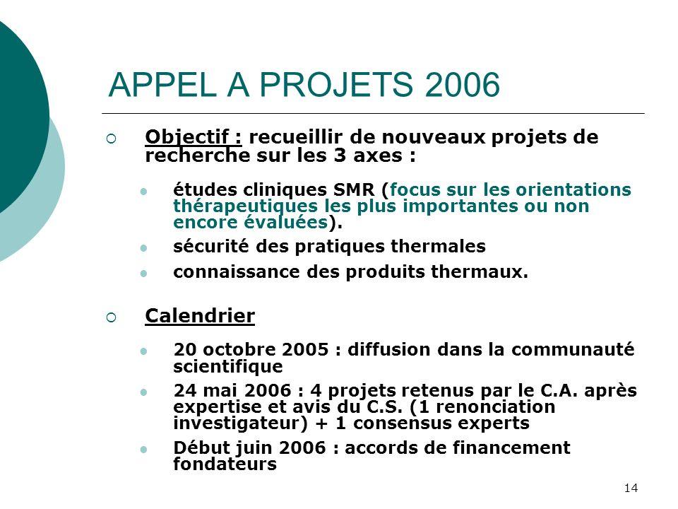 14 APPEL A PROJETS 2006 Objectif : recueillir de nouveaux projets de recherche sur les 3 axes : études cliniques SMR (focus sur les orientations théra