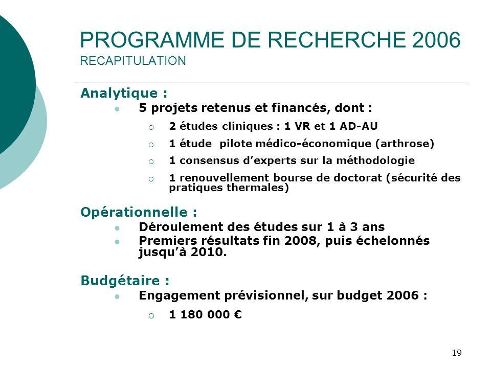 19 Analytique : 5 projets retenus et financés, dont : 2 études cliniques : 1 VR et 1 AD-AU 1 étude pilote médico-économique (arthrose) 1 consensus dex