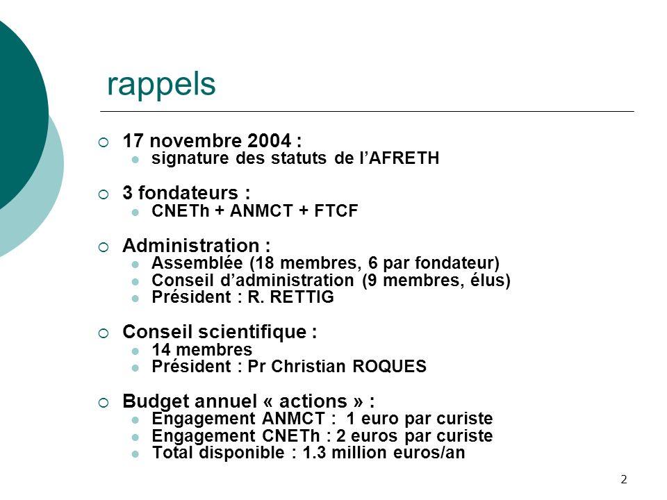 2 rappels 17 novembre 2004 : signature des statuts de lAFRETH 3 fondateurs : CNETh + ANMCT + FTCF Administration : Assemblée (18 membres, 6 par fondat
