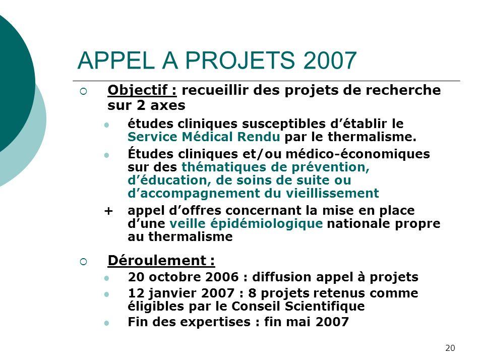 20 APPEL A PROJETS 2007 Objectif : recueillir des projets de recherche sur 2 axes études cliniques susceptibles détablir le Service Médical Rendu par