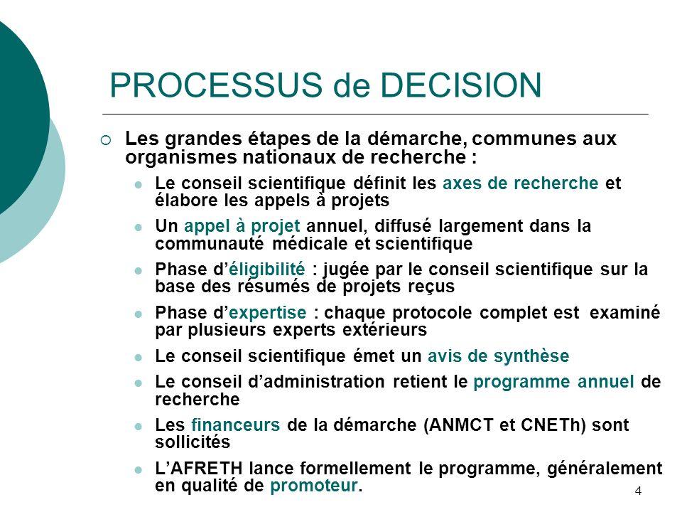 4 PROCESSUS de DECISION Les grandes étapes de la démarche, communes aux organismes nationaux de recherche : Le conseil scientifique définit les axes d