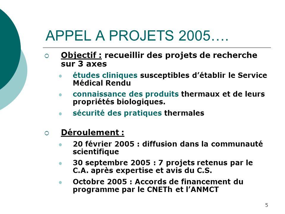5 APPEL A PROJETS 2005…. Objectif : recueillir des projets de recherche sur 3 axes études cliniques susceptibles détablir le Service Médical Rendu con