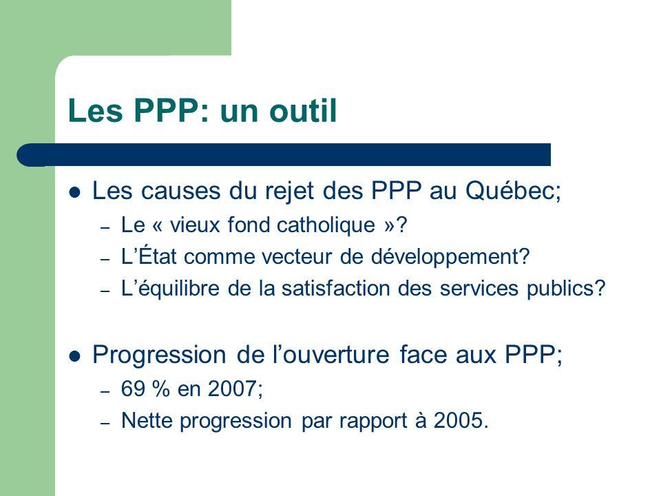 Les PPP: un outil Les causes du rejet des PPP au Québec; – Le « vieux fond catholique ».