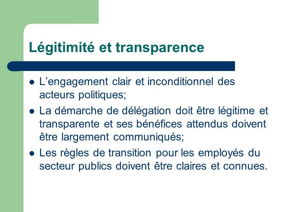 Légitimité et transparence Lengagement clair et inconditionnel des acteurs politiques; La démarche de délégation doit être légitime et transparente et ses bénéfices attendus doivent être largement communiqués; Les règles de transition pour les employés du secteur publics doivent être claires et connues.