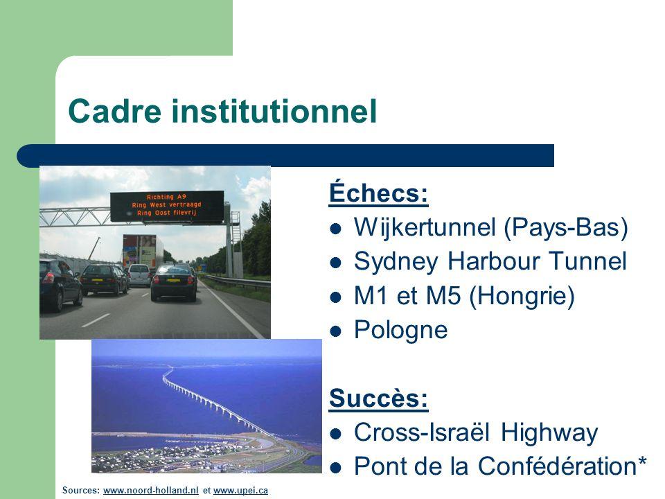 Cadre institutionnel Échecs: Wijkertunnel (Pays-Bas) Sydney Harbour Tunnel M1 et M5 (Hongrie) Pologne Succès: Cross-Israël Highway Pont de la Confédération* Sources: www.noord-holland.nl et www.upei.cawww.noord-holland.nlwww.upei.ca