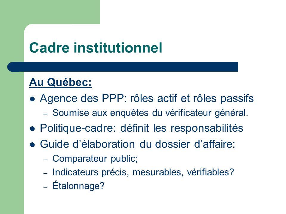 Cadre institutionnel Au Québec: Agence des PPP: rôles actif et rôles passifs – Soumise aux enquêtes du vérificateur général.