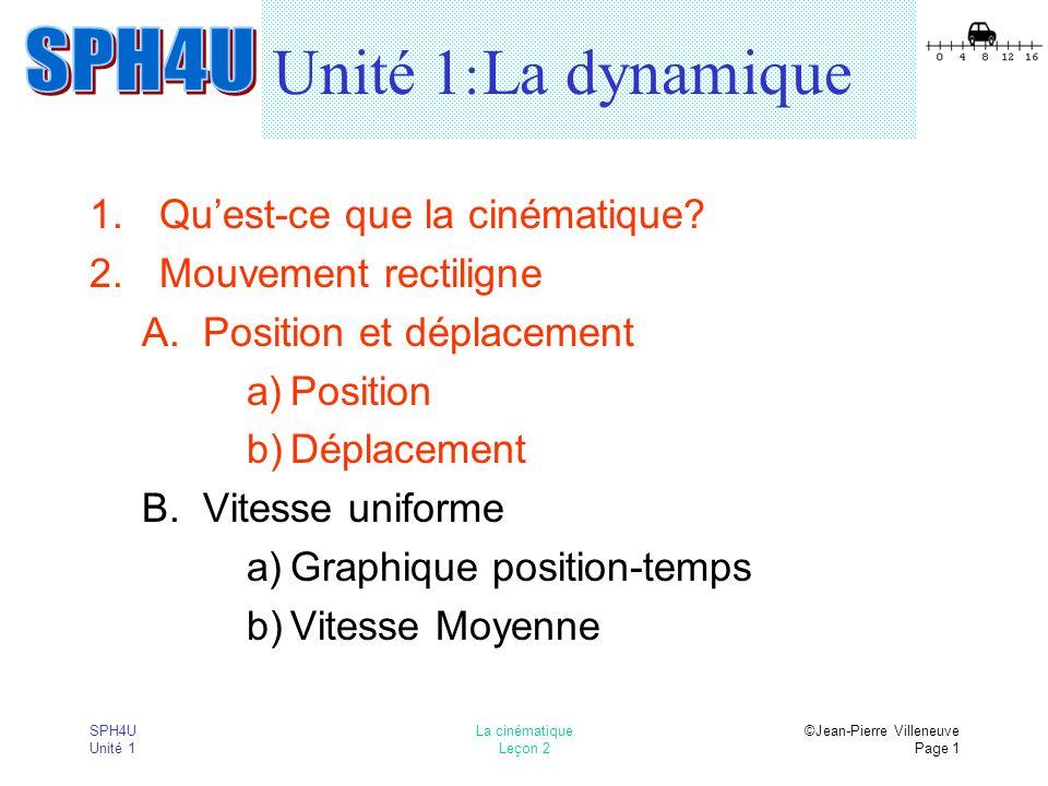SPH4U Unité 1 La cinématique Leçon 2 ©Jean-Pierre Villeneuve Page 1 Unité 1 : La dynamique 1.Quest-ce que la cinématique? 2.Mouvement rectiligne A.Pos