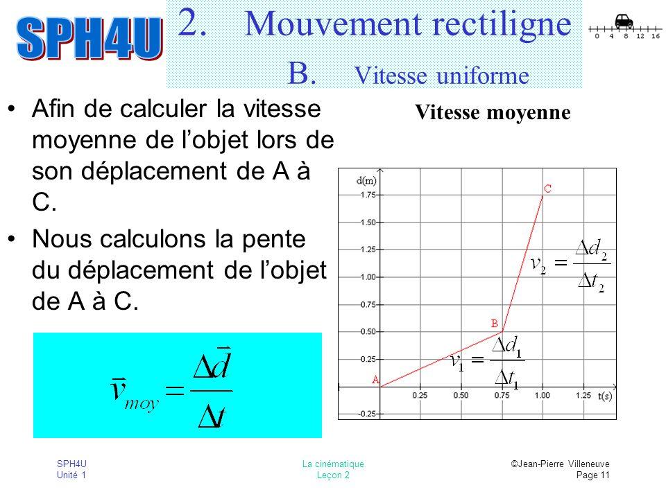 SPH4U Unité 1 La cinématique Leçon 2 ©Jean-Pierre Villeneuve Page 11 2. Mouvement rectiligne B. Vitesse uniforme Afin de calculer la vitesse moyenne d