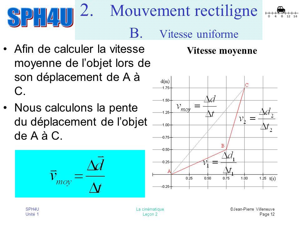 SPH4U Unité 1 La cinématique Leçon 2 ©Jean-Pierre Villeneuve Page 12 2. Mouvement rectiligne B. Vitesse uniforme Afin de calculer la vitesse moyenne d