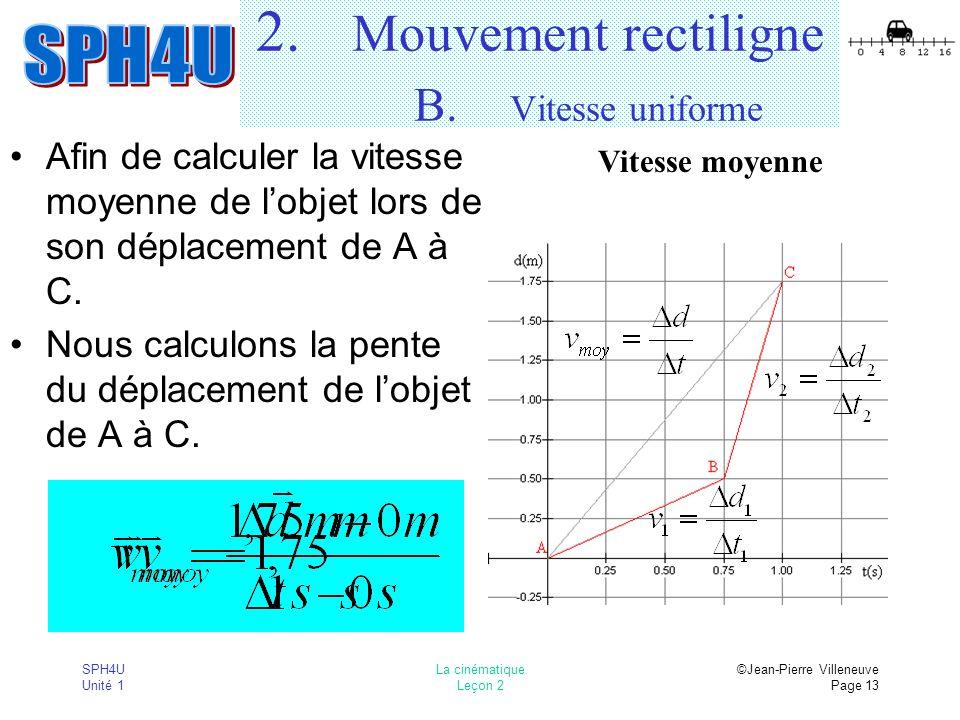 SPH4U Unité 1 La cinématique Leçon 2 ©Jean-Pierre Villeneuve Page 13 2. Mouvement rectiligne B. Vitesse uniforme Afin de calculer la vitesse moyenne d