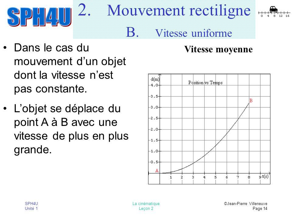 SPH4U Unité 1 La cinématique Leçon 2 ©Jean-Pierre Villeneuve Page 14 2. Mouvement rectiligne B. Vitesse uniforme Dans le cas du mouvement dun objet do