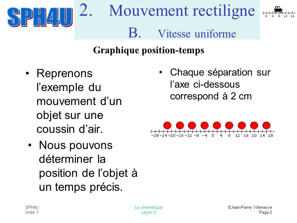 SPH4U Unité 1 La cinématique Leçon 2 ©Jean-Pierre Villeneuve Page 2 2. Mouvement rectiligne B. Vitesse uniforme Chaque séparation sur laxe ci-dessous