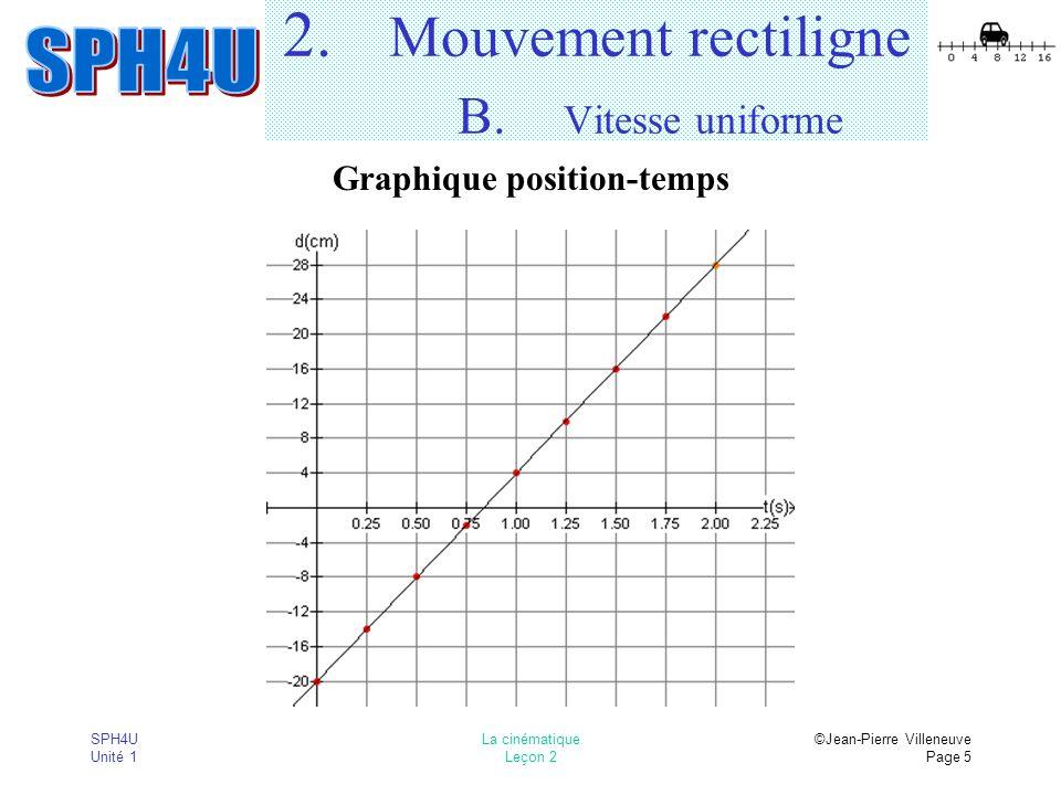 SPH4U Unité 1 La cinématique Leçon 2 ©Jean-Pierre Villeneuve Page 5 2. Mouvement rectiligne B. Vitesse uniforme Graphique position-temps