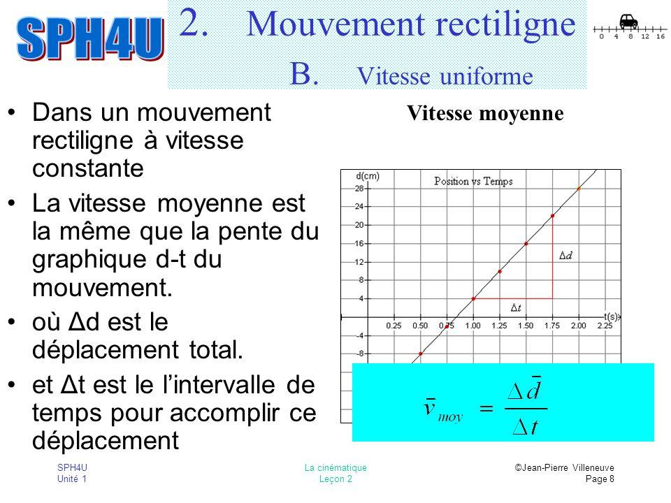 SPH4U Unité 1 La cinématique Leçon 2 ©Jean-Pierre Villeneuve Page 8 2. Mouvement rectiligne B. Vitesse uniforme Dans un mouvement rectiligne à vitesse
