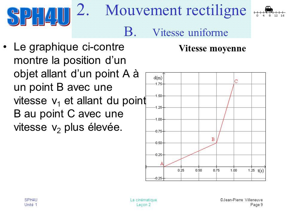 SPH4U Unité 1 La cinématique Leçon 2 ©Jean-Pierre Villeneuve Page 9 2. Mouvement rectiligne B. Vitesse uniforme Le graphique ci-contre montre la posit