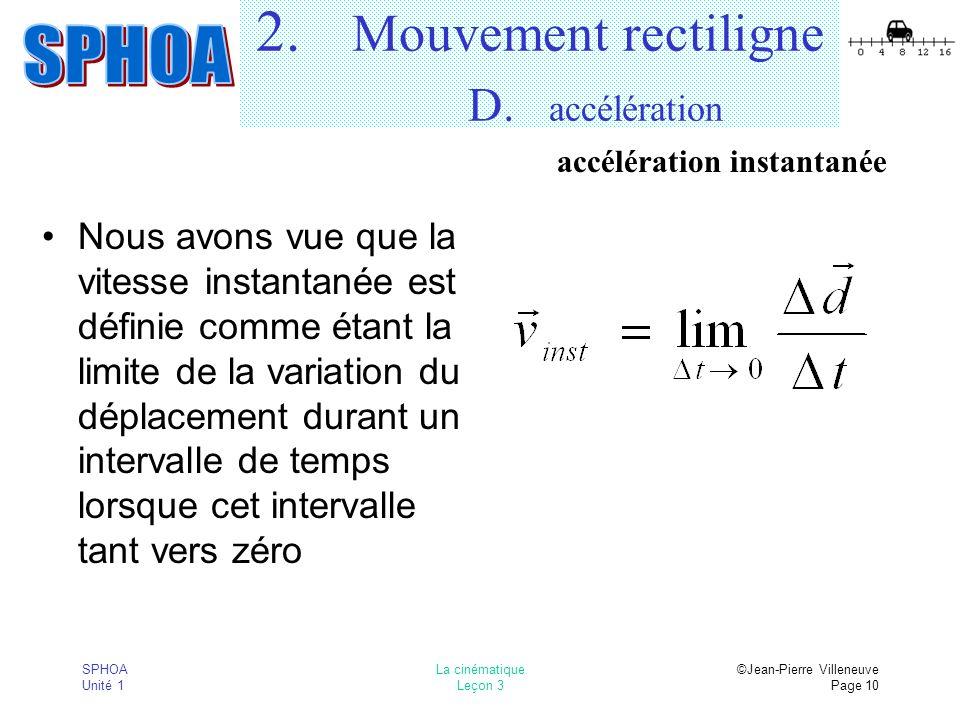 SPHOA Unité 1 La cinématique Leçon 3 ©Jean-Pierre Villeneuve Page 10 2.