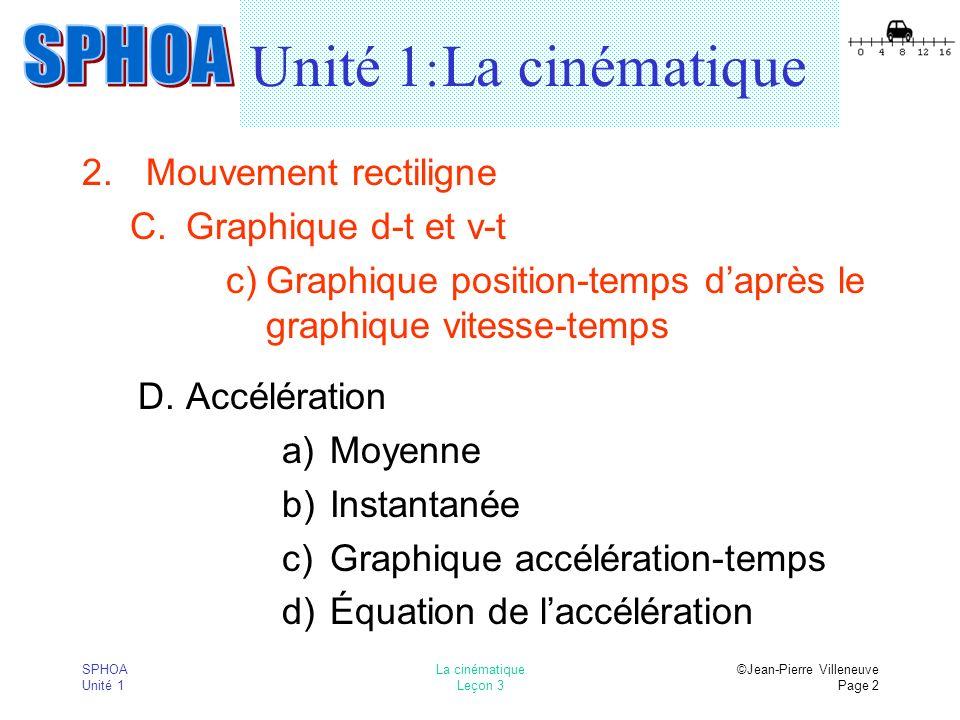 SPHOA Unité 1 La cinématique Leçon 3 ©Jean-Pierre Villeneuve Page 13 2.