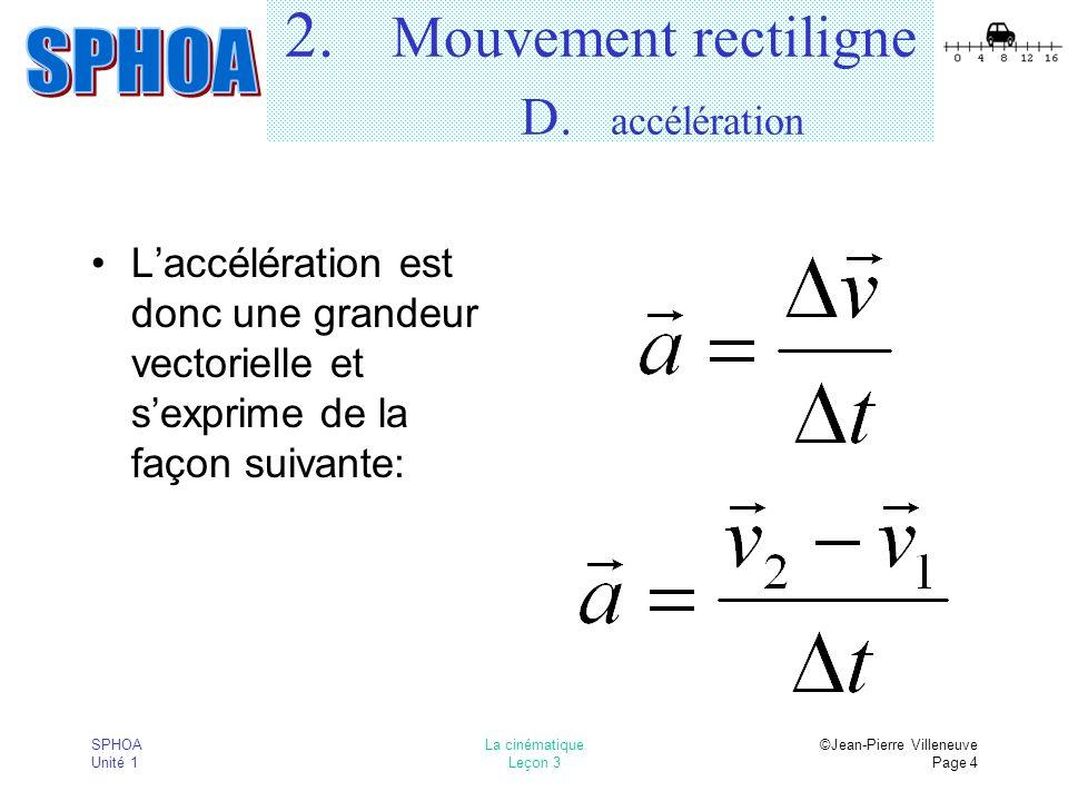 SPHOA Unité 1 La cinématique Leçon 3 ©Jean-Pierre Villeneuve Page 5 2.