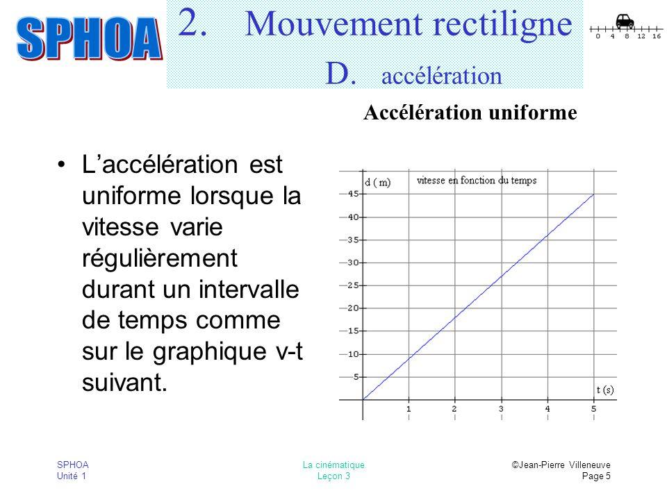SPHOA Unité 1 La cinématique Leçon 3 ©Jean-Pierre Villeneuve Page 6 2.