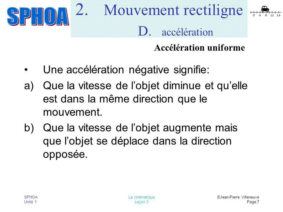 SPHOA Unité 1 La cinématique Leçon 3 ©Jean-Pierre Villeneuve Page 8 2.
