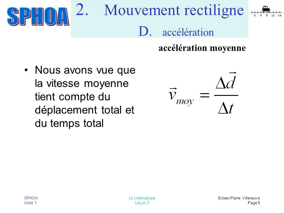 SPHOA Unité 1 La cinématique Leçon 3 ©Jean-Pierre Villeneuve Page 9 2.