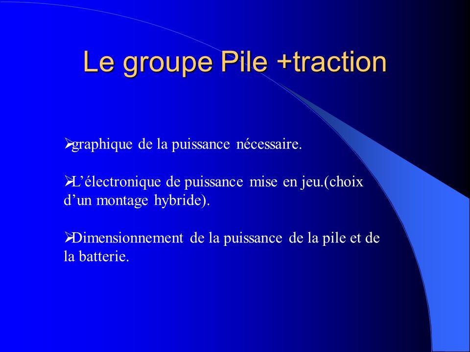 Le groupe Pile +traction graphique de la puissance nécessaire. Lélectronique de puissance mise en jeu.(choix dun montage hybride). Dimensionnement de
