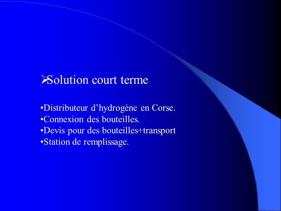 Solution court terme Distributeur dhydrogène en Corse. Connexion des bouteilles. Devis pour des bouteilles+transport Station de remplissage.