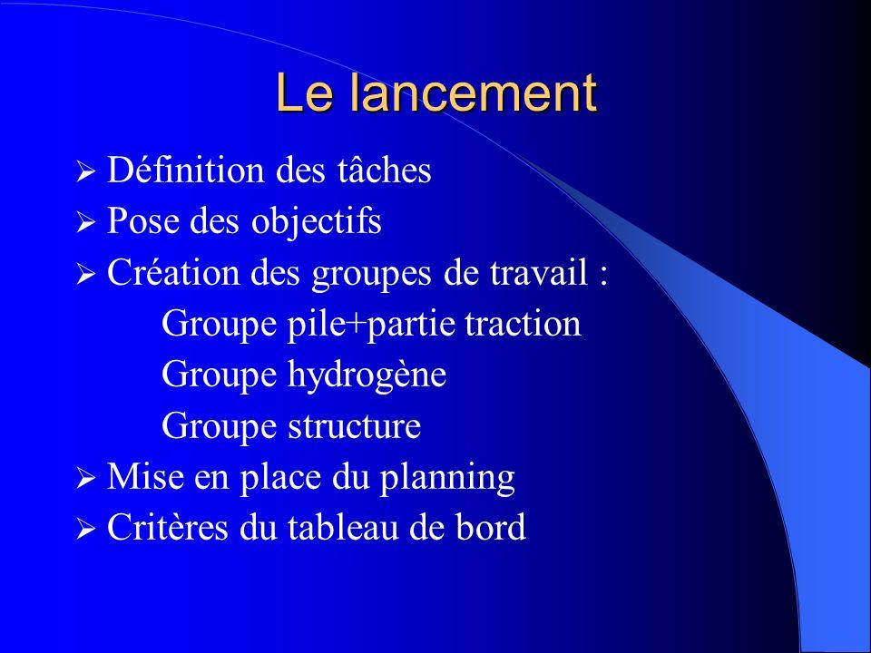 Le lancement Définition des tâches Pose des objectifs Création des groupes de travail : Groupe pile+partie traction Groupe hydrogène Groupe structure