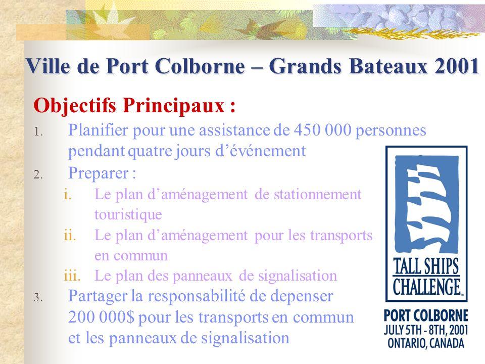 Ville de Port Colborne – Grands Bateaux 2001 Objectifs Principaux : 1.