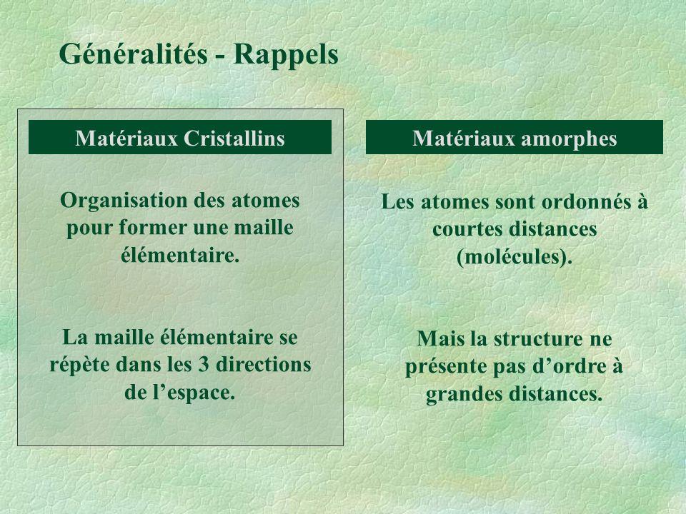 Matériaux Cristallins Matériaux monocristallinsMatériaux polycristallins La maille élémentaire se répète dans les 3 directions de lespace.