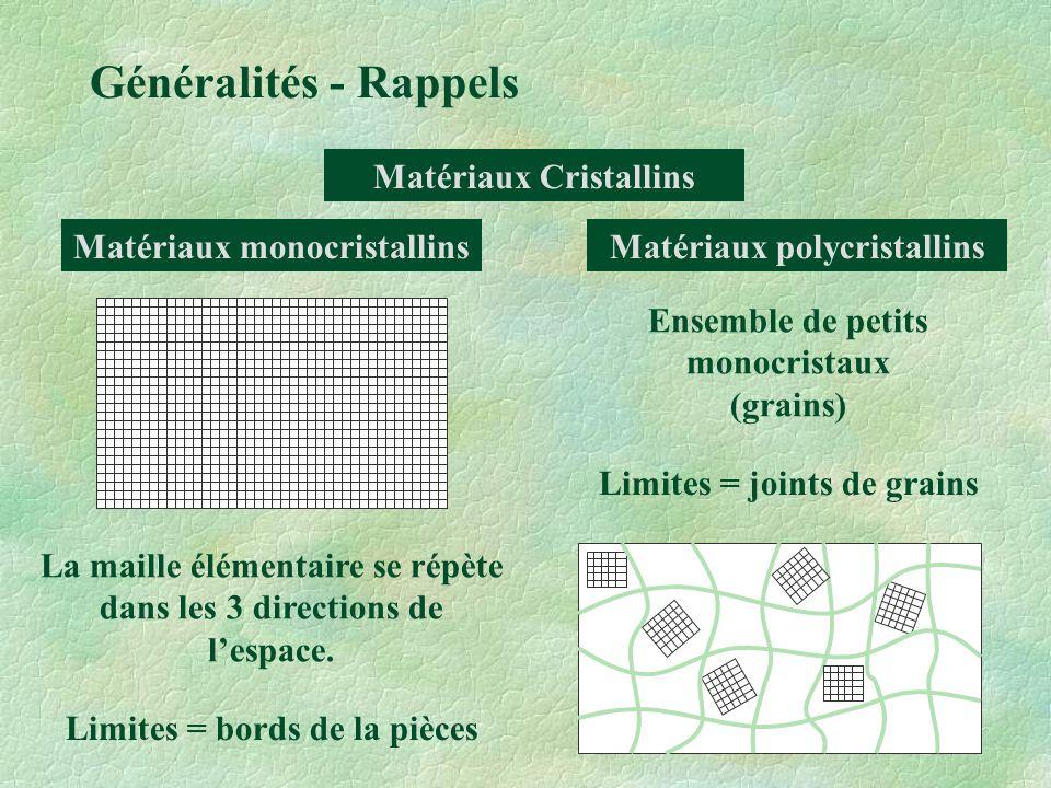Matériaux polycristallins Matériaux monophasésMatériaux polyphasés Deux ou plusieurs types de grains (nature chimique ou cristallographique) coexistent Généralités - Rappels Tous les grains ont même nature chimique et cristallographique