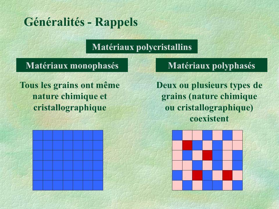 Microstructure Généralités - Rappels Nature chimique, nature cristallographique taille, forme, orientation, répartition, des grains dans le matériau =