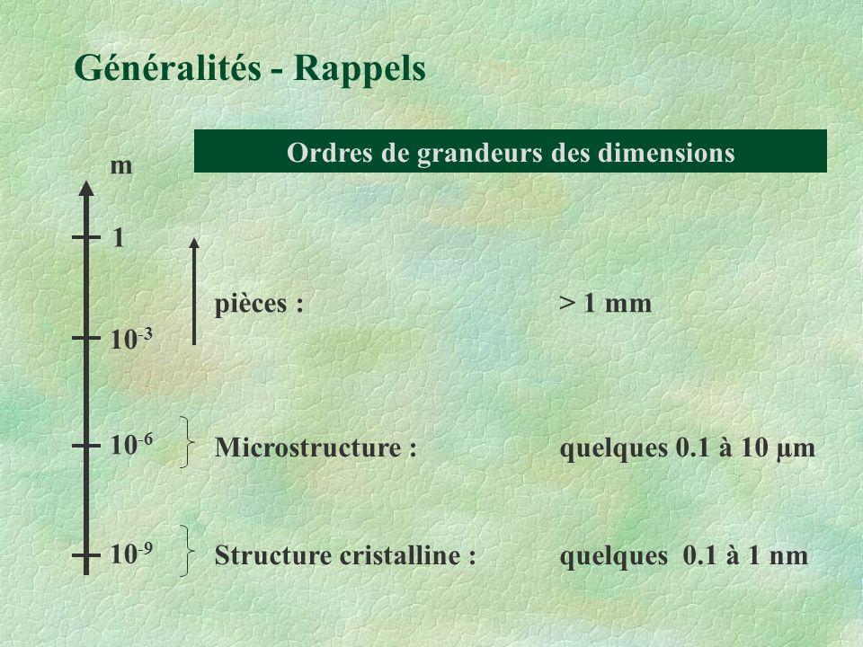 Introduction à la science des matériaux Partie I 1- Cristallographie Morphologique.