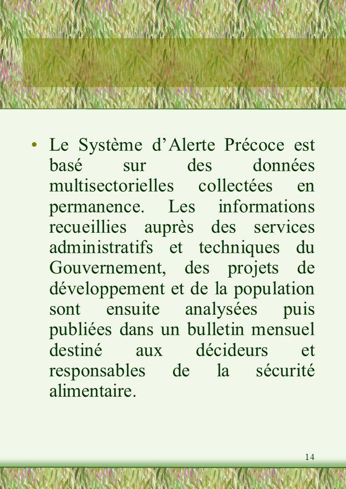 14 Le Système dAlerte Précoce est basé sur des données multisectorielles collectées en permanence.
