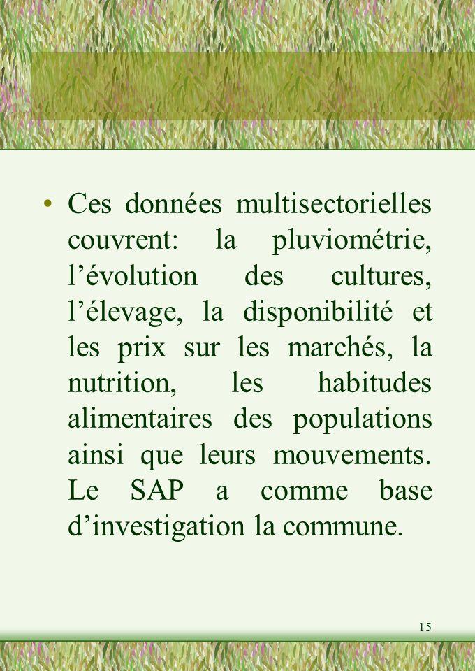 15 Ces données multisectorielles couvrent: la pluviométrie, lévolution des cultures, lélevage, la disponibilité et les prix sur les marchés, la nutrition, les habitudes alimentaires des populations ainsi que leurs mouvements.