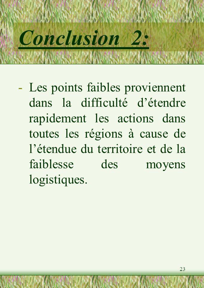 23 Conclusion 2: -Les points faibles proviennent dans la difficulté détendre rapidement les actions dans toutes les régions à cause de létendue du territoire et de la faiblesse des moyens logistiques.