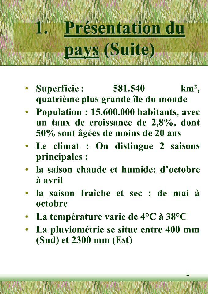 4 1.Présentation du pays (Suite) Superficie :581.540 km², quatrième plus grande île du monde Population : 15.600.000 habitants, avec un taux de croissance de 2,8%, dont 50% sont âgées de moins de 20 ans Le climat : On distingue 2 saisons principales : la saison chaude et humide: doctobre à avril la saison fraîche et sec : de mai à octobre La température varie de 4°C à 38°C La pluviométrie se situe entre 400 mm (Sud) et 2300 mm (Est)