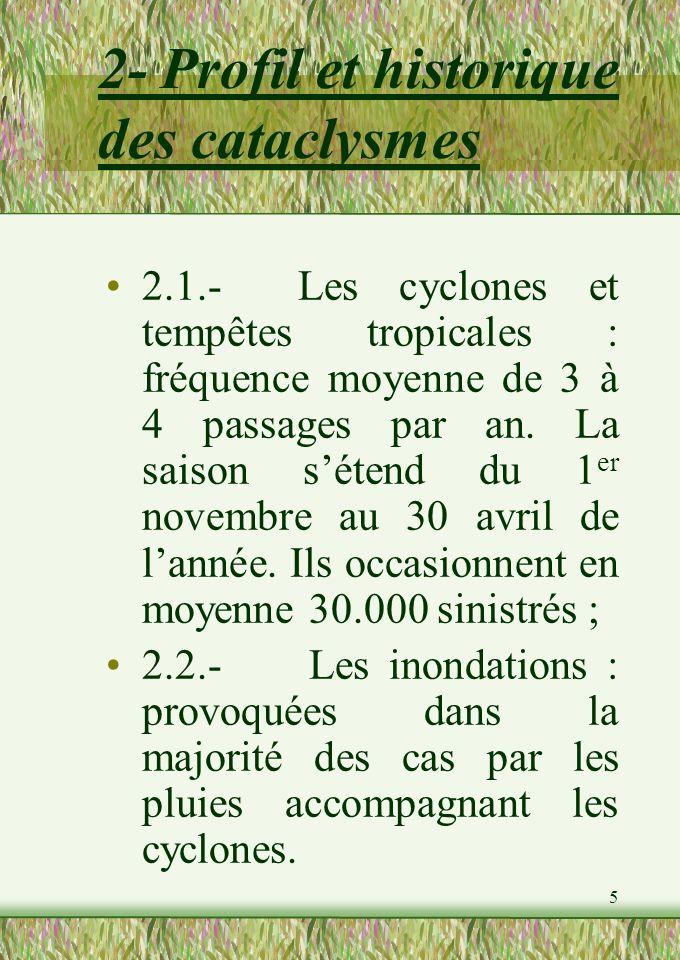 5 2- Profil et historique des cataclysmes 2.1.- Les cyclones et tempêtes tropicales : fréquence moyenne de 3 à 4 passages par an.