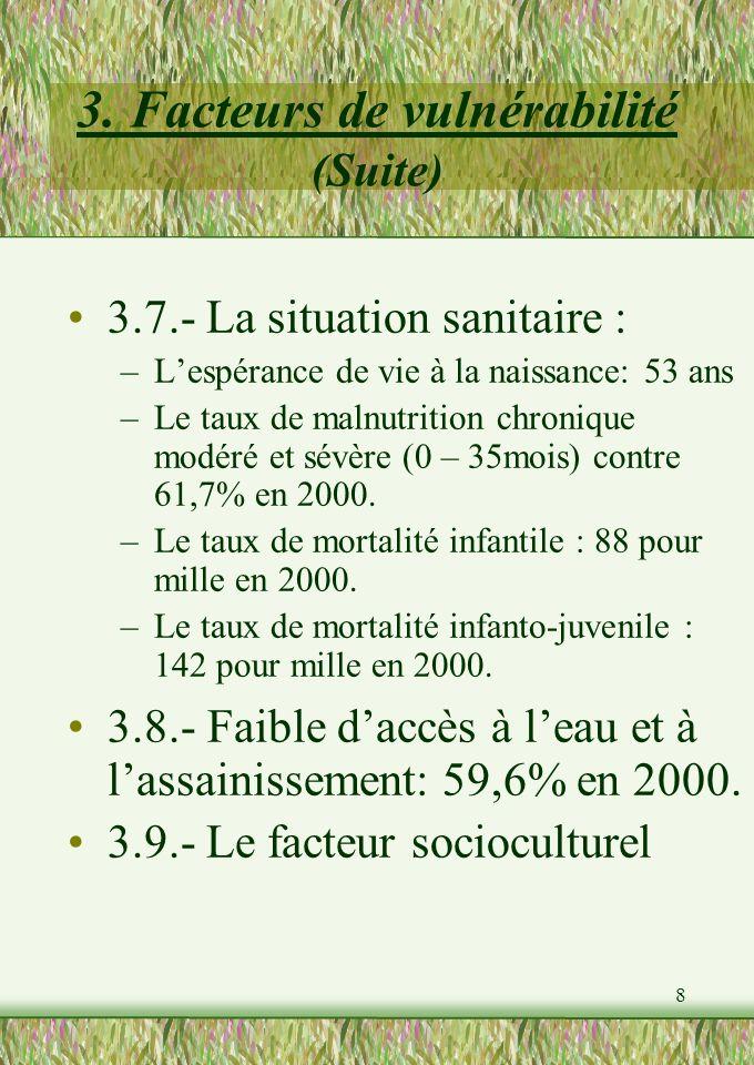 8 3.7.- La situation sanitaire : –Lespérance de vie à la naissance: 53 ans –Le taux de malnutrition chronique modéré et sévère (0 – 35mois) contre 61,7% en 2000.